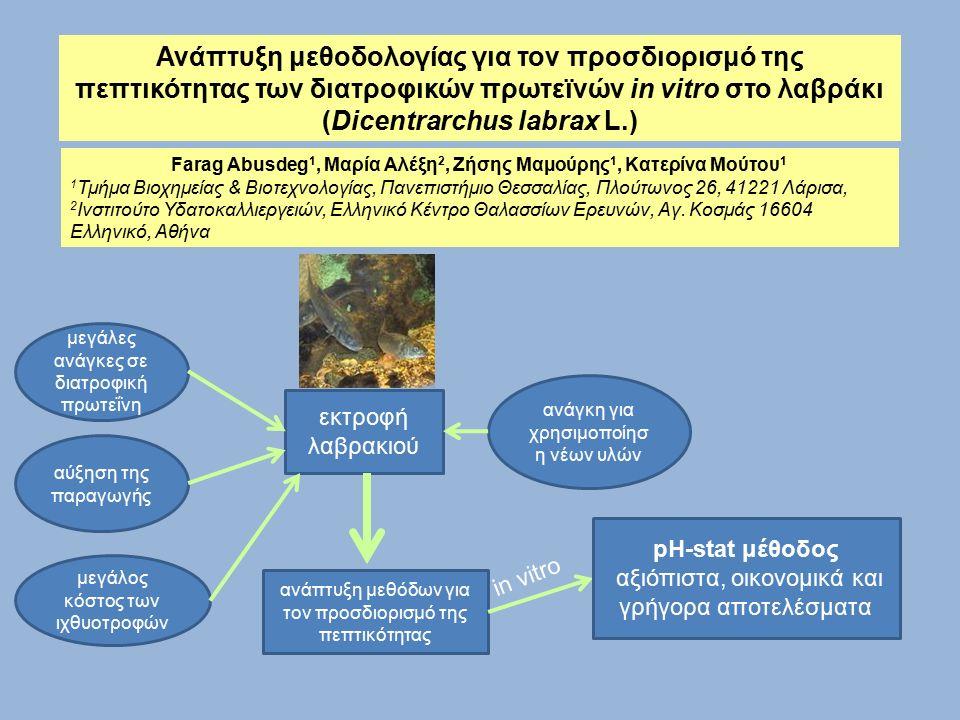 εκτροφή λαβρακιού μεγάλες ανάγκες σε διατροφική πρωτεΐνη αύξηση της παραγωγής μεγάλος κόστος των ιχθυοτροφών ανάγκη για χρησιμοποίησ η νέων υλών ανάπτυξη μεθόδων για τον προσδιορισμό της πεπτικότητας pH-stat μέθοδος αξιόπιστα, οικονομικά και γρήγορα αποτελέσματα in vitro Farag Abusdeg 1, Μαρία Αλέξη 2, Ζήσης Μαμούρης 1, Κατερίνα Μούτου 1 1 Τμήμα Βιοχημείας & Βιοτεχνολογίας, Πανεπιστήμιο Θεσσαλίας, Πλούτωνος 26, 41221 Λάρισα, 2 Ινστιτούτο Υδατοκαλλιεργειών, Ελληνικό Κέντρο Θαλασσίων Ερευνών, Αγ.