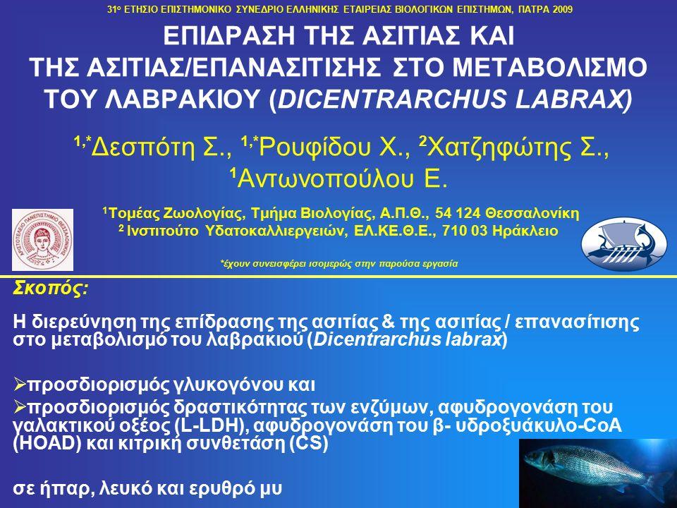Υλικά & Μέθοδοι  Τρεις ομάδες ψαριών: Ομάδα ελέγχου (5 x T) 1 x T + 4 x N 2 x N + 3 x T  Δειγματοληψία: Ήπαρ Λευκός μυς Ερυθρός μυς  Φωτομετρική μέθοδος ΓΛΥΚΟΓΟΝΟ L-LDH HOAD CS Σεπτ.