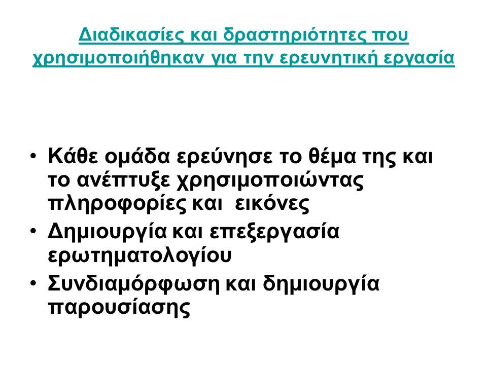 ΔΕΥΤΕΡΕΥΟΝΤΑ ΥΛΙΚΑ  ΒΕΡΝΙΚΙΑ – ΧΡΩΜΑΤΑ  ΓΥΑΛΙ