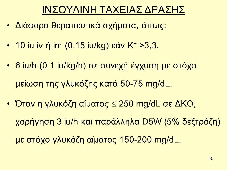 30 ΙΝΣΟΥΛΙΝΗ ΤΑΧΕΙΑΣ ΔΡΑΣΗΣ Διάφορα θεραπευτικά σχήματα, όπως: 10 iu iv ή im (0.15 iu/kg) εάν Κ + >3,3.