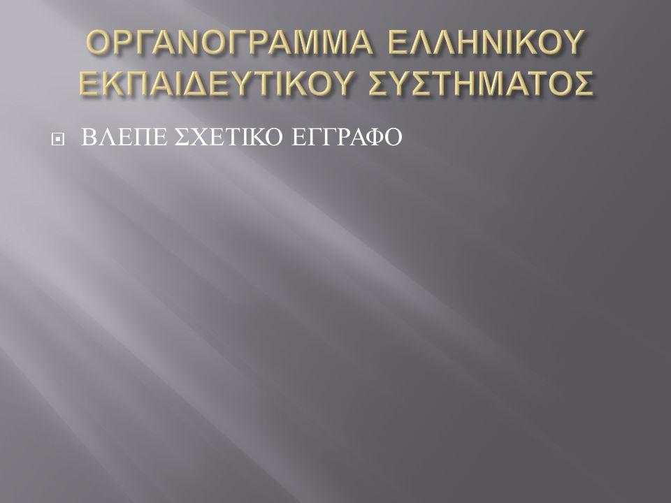  ΒΛΕΠΕ ΣΧΕΤΙΚΟ ΕΓΓΡΑΦΟ