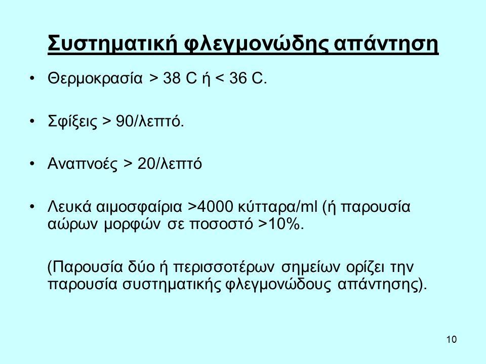 10 Συστηματική φλεγμονώδης απάντηση Θερμοκρασία > 38 C ή < 36 C. Σφίξεις > 90/λεπτό. Αναπνοές > 20/λεπτό Λευκά αιμοσφαίρια >4000 κύτταρα/ml (ή παρουσί