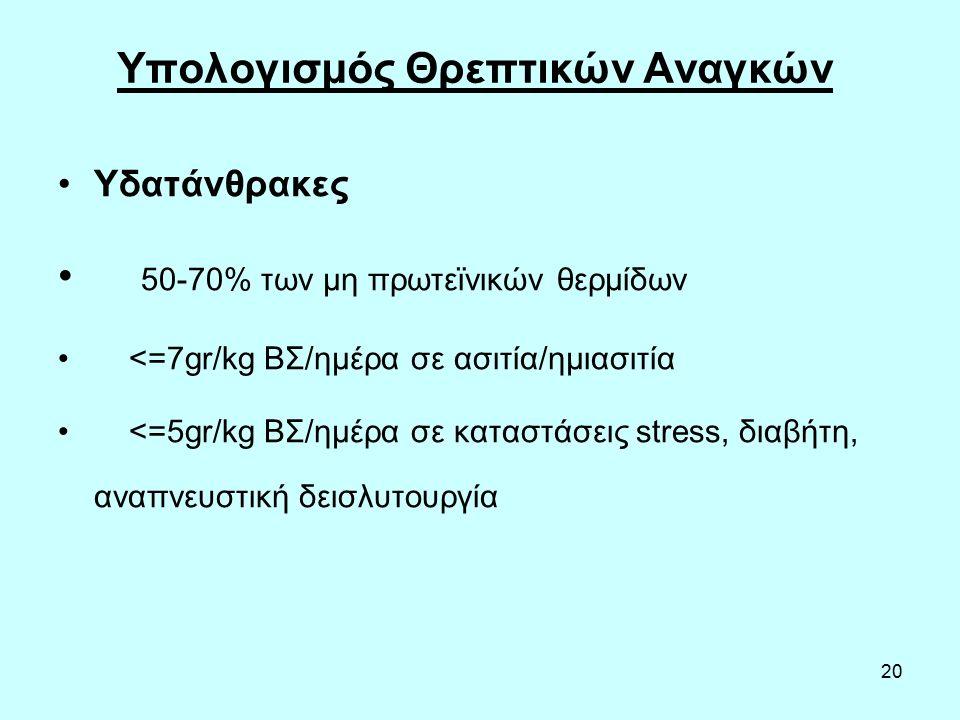 20 Υπολογισμός Θρεπτικών Αναγκών Υδατάνθρακες 50-70% των μη πρωτεϊνικών θερμίδων <=7gr/kg ΒΣ/ημέρα σε ασιτία/ημιασιτία <=5gr/kg ΒΣ/ημέρα σε καταστάσεις stress, διαβήτη, αναπνευστική δεισλυτουργία