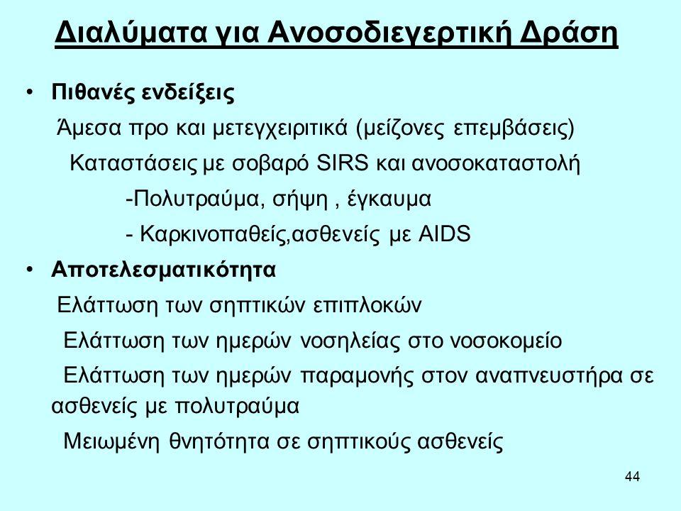44 Διαλύματα για Ανοσοδιεγερτική Δράση Πιθανές ενδείξεις Άμεσα προ και μετεγχειριτικά (μείζονες επεμβάσεις) Καταστάσεις με σοβαρό SIRS και ανοσοκαταστολή -Πολυτραύμα, σήψη, έγκαυμα - Καρκινοπαθείς,ασθενείς με AIDS Αποτελεσματικότητα Ελάττωση των σηπτικών επιπλοκών Ελάττωση των ημερών νοσηλείας στο νοσοκομείο Ελάττωση των ημερών παραμονής στον αναπνευστήρα σε ασθενείς με πολυτραύμα Μειωμένη θνητότητα σε σηπτικούς ασθενείς