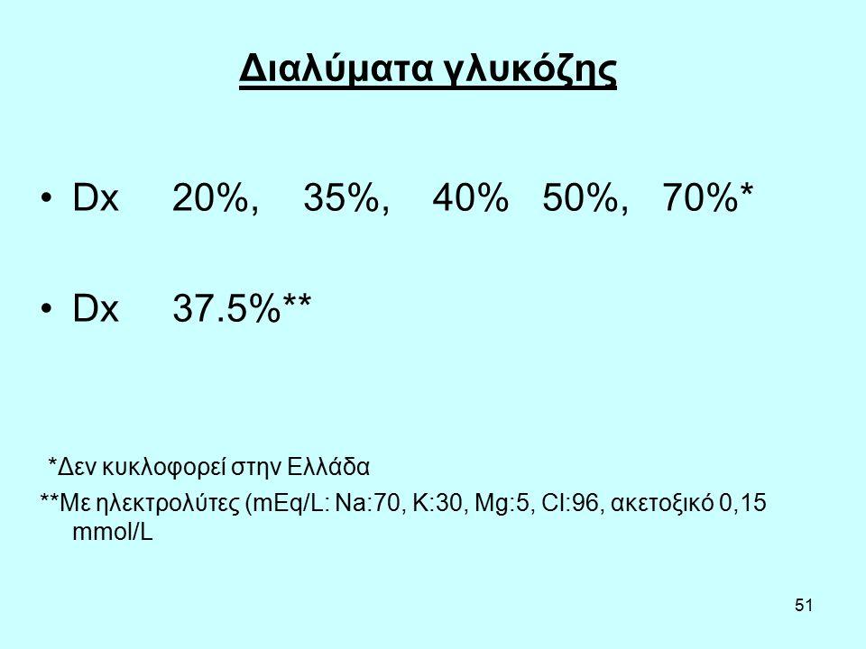 51 Διαλύματα γλυκόζης Dx 20%, 35%, 40% 50%, 70%* Dx 37.5%** *Δεν κυκλοφορεί στην Ελλάδα **Με ηλεκτρολύτες (mEq/L: Na:70, K:30, Mg:5, Cl:96, ακετοξικό 0,15 mmol/L
