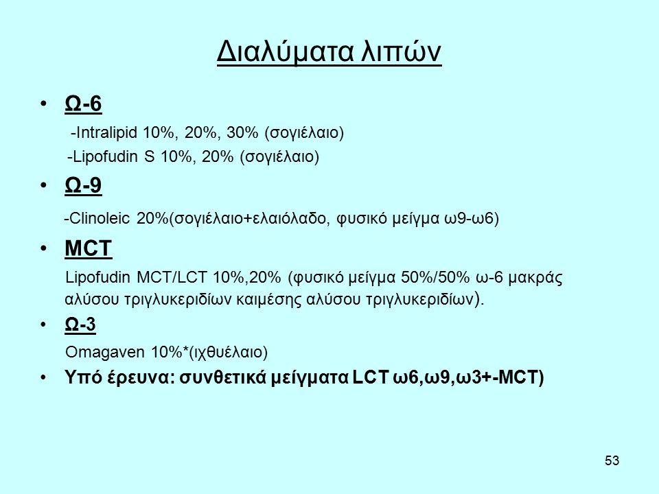 53 Διαλύματα λιπών Ω-6 -Intralipid 10%, 20%, 30% (σογιέλαιο) -Lipofudin S 10%, 20% (σογιέλαιο) Ω-9 -Clinoleic 20%(σογιέλαιο+ελαιόλαδο, φυσικό μείγμα ω9-ω6) MCT Lipofudin MCT/LCT 10%,20% (φυσικό μείγμα 50%/50% ω-6 μακράς αλύσου τριγλυκεριδίων καιμέσης αλύσου τριγλυκεριδίων ).