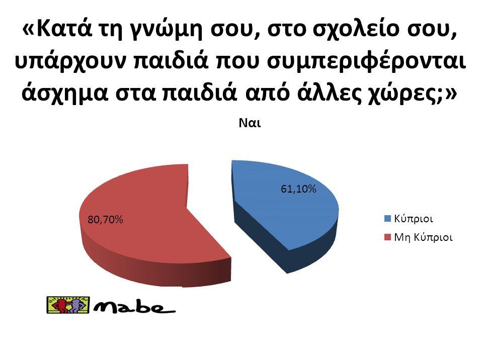 «Κατά τη γνώμη σου, στο σχολείο σου, υπάρχουν παιδιά που συμπεριφέρονται άσχημα στα παιδιά από άλλες χώρες;»