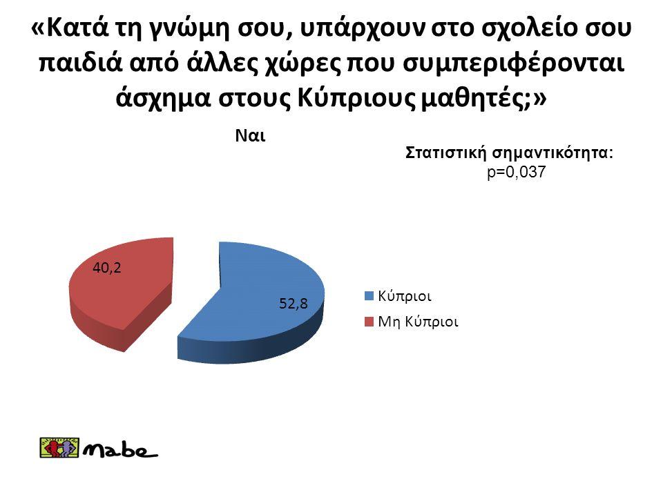 «Κατά τη γνώμη σου, υπάρχουν στο σχολείο σου παιδιά από άλλες χώρες που συμπεριφέρονται άσχημα στους Κύπριους μαθητές;» Στατιστική σημαντικότητα: p=0,
