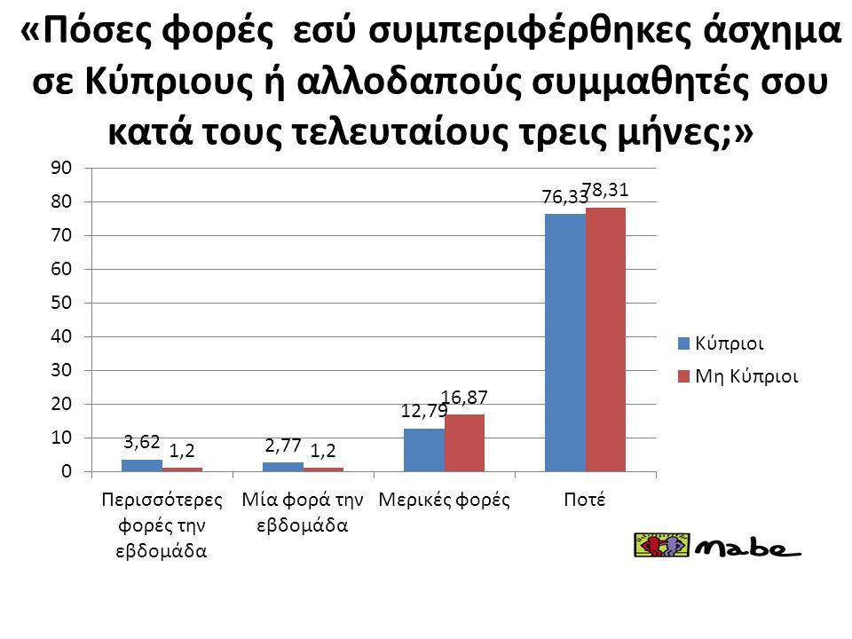 «Πόσες φορές εσύ συμπεριφέρθηκες άσχημα σε Κύπριους ή αλλοδαπούς συμμαθητές σου κατά τους τελευταίους τρεις μήνες;»