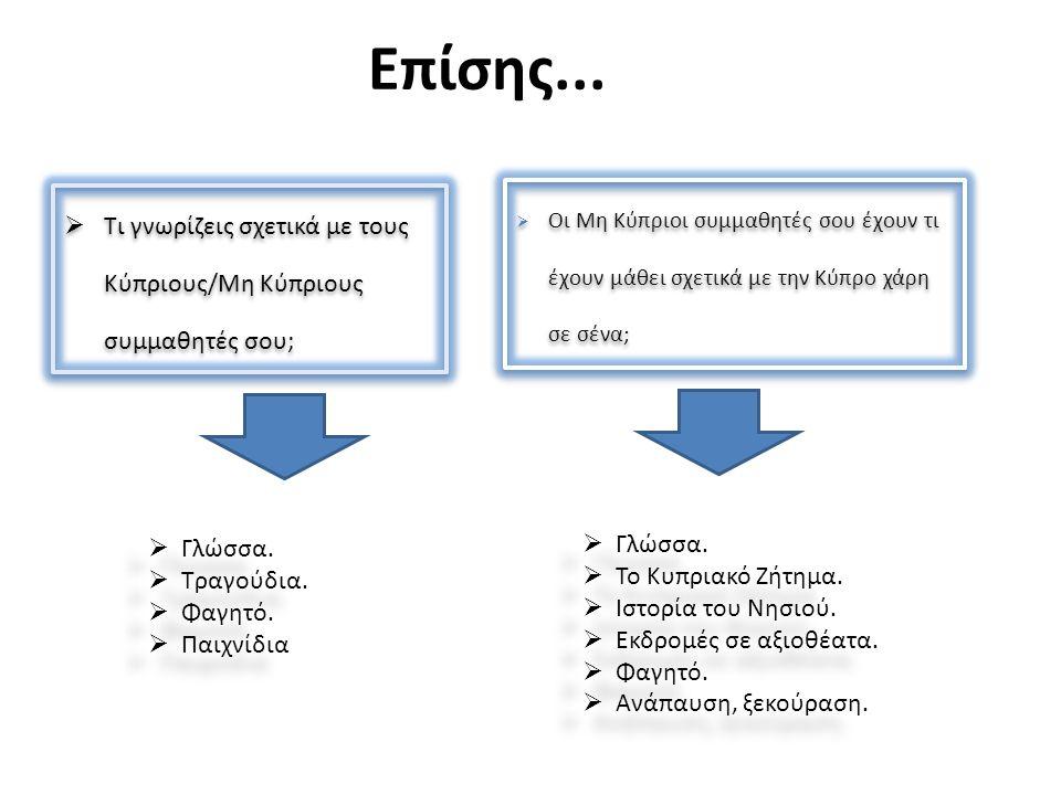 Επίσης...  Τι γνωρίζεις σχετικά με τους Κύπριους/Μη Κύπριους συμμαθητές σου;  Οι Μη Κύπριοι συμμαθητές σου έχουν τι έχουν μάθει σχετικά με την Κύπρο