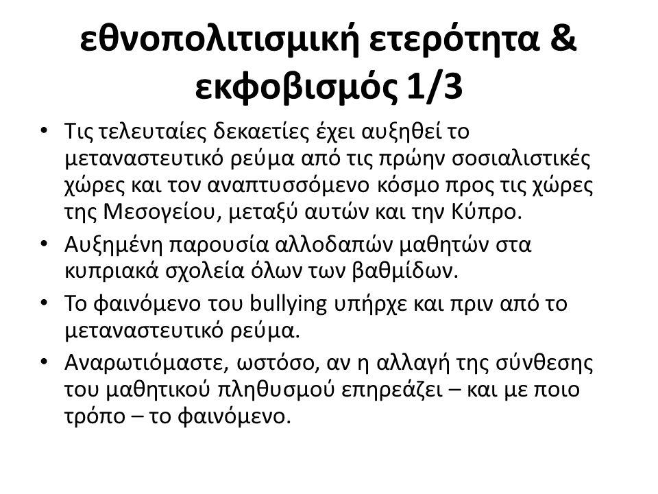 «Κατά τη γνώμη σου, υπάρχουν στο σχολείο σου παιδιά από άλλες χώρες που συμπεριφέρονται άσχημα στους Κύπριους μαθητές;» Στατιστική σημαντικότητα: p=0,037