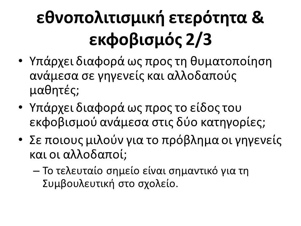 «Πόσες φορές υπέστης άσχημη συμπεριφορά από Κύπριους ή αλλοδαπούς συμμαθητές σου κατά τους τελευταίους τρεις μήνες;»