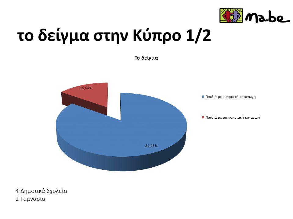 το δείγμα στην Κύπρο 1/2 4 Δημοτικά Σχολεία 2 Γυμνάσια