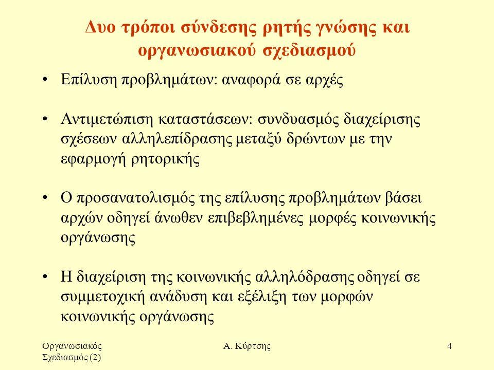 Οργανωσιακός Σχεδιασμός (2) Α. Κύρτσης4 Δυο τρόποι σύνδεσης ρητής γνώσης και οργανωσιακού σχεδιασμού Επίλυση προβλημάτων: αναφορά σε αρχές Αντιμετώπισ