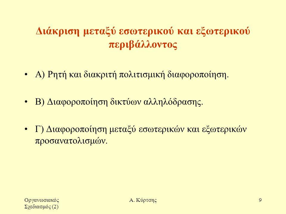 Οργανωσιακός Σχεδιασμός (2) Α. Κύρτσης9 Διάκριση μεταξύ εσωτερικού και εξωτερικού περιβάλλοντος Α) Ρητή και διακριτή πολιτισμική διαφοροποίηση. Β) Δια