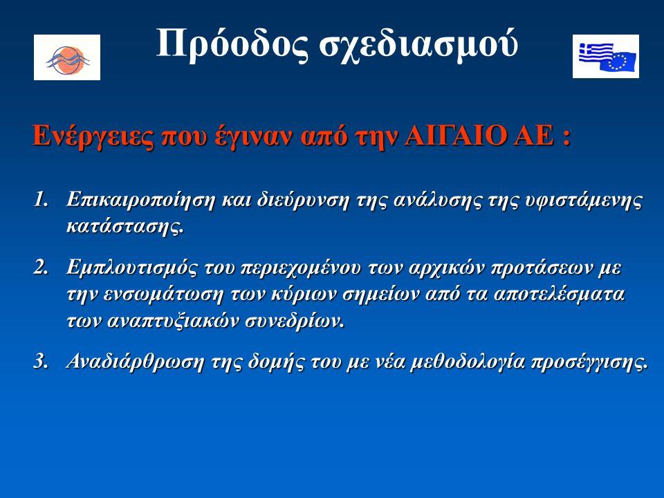 Πρόοδος σχεδιασμού Ενέργειες που έγιναν από την ΑΙΓΑΙΟ ΑΕ : 1.Επικαιροποίηση και διεύρυνση της ανάλυσης της υφιστάμενης κατάστασης. 2.Εμπλουτισμός του
