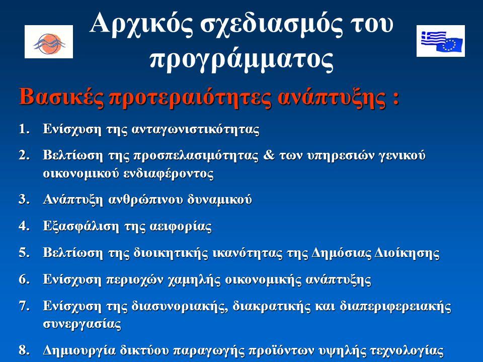 Βασικές προτεραιότητες ανάπτυξης : 1.Ενίσχυση της ανταγωνιστικότητας 2.Βελτίωση της προσπελασιμότητας & των υπηρεσιών γενικού οικονομικού ενδιαφέροντο