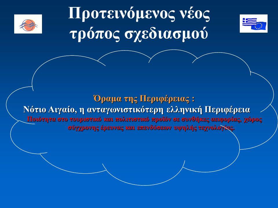 Όραμα της Περιφέρειας : Νότιο Αιγαίο, η ανταγωνιστικότερη ελληνική Περιφέρεια Ποιότητα στο τουριστικό και πολιτιστικό προϊόν σε συνθήκες αειφορίας, χώ