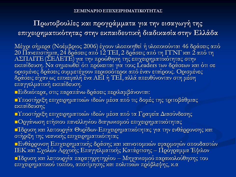 ΣΕΜΙΝΑΡΙΟ ΕΠΙΧΕΙΡΗΜΑΤΙΚΟΤΗΤΑΣ Πρωτοβουλίες και προγράμματα για την εισαγωγή της επιχειρηματικότητας στην εκπαιδευτική διαδικασία στην Ελλάδα Μέχρι σήμερα (Νοέμβριος 2006) έχουν υλοποιηθεί ή υλοποιούνται 46 δράσεις από 20 Πανεπιστήμια, 24 δράσεις από 12 ΤΕΙ, 2 δράσεις από τη ΓΓΝΓ και 2 από τη ΑΣΠΑΙΤΕ (ΣΕΛΕΤΕ) για την προώθηση της επιχειρηματικότητας στην εκπαίδευση.