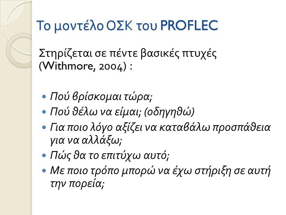 Το μοντέλο ΟΣΚ του PROFLEC Στηρίζεται σε πέντε βασικές πτυχές (Withmore, 2004) : Πού βρίσκομαι τώρα ; Πού θέλω να είμαι ; ( οδηγηθώ ) Για ποιο λόγο αξ