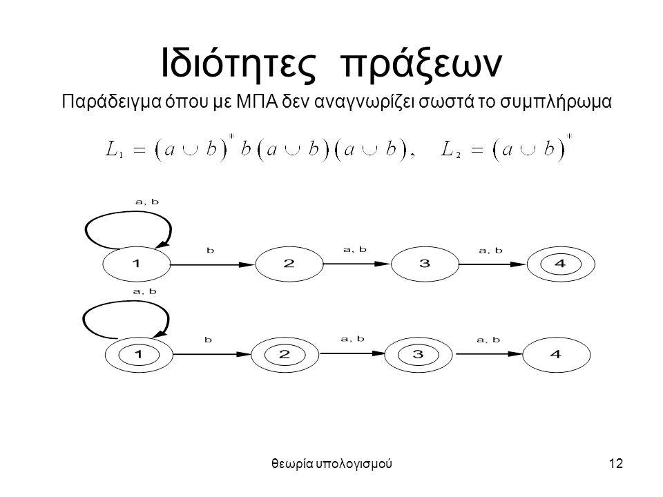 θεωρία υπολογισμού12 Ιδιότητες πράξεων Παράδειγμα όπου με ΜΠΑ δεν αναγνωρίζει σωστά το συμπλήρωμα