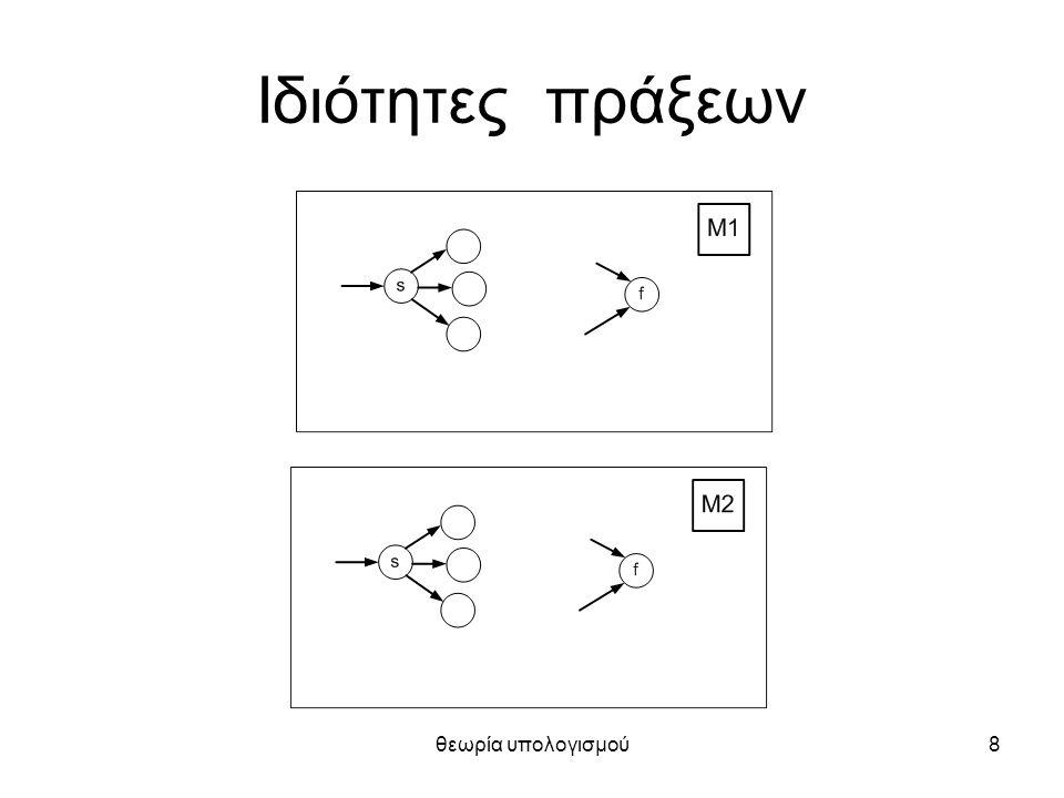 θεωρία υπολογισμού8 Ιδιότητες πράξεων