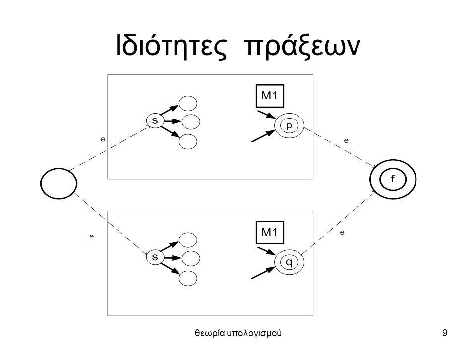 θεωρία υπολογισμού10 Ιδιότητες πράξεων Για την ένωση χρειαστήκαμε τις e μεταβάσεις και μη αιτιοκρατικό αυτόματο.