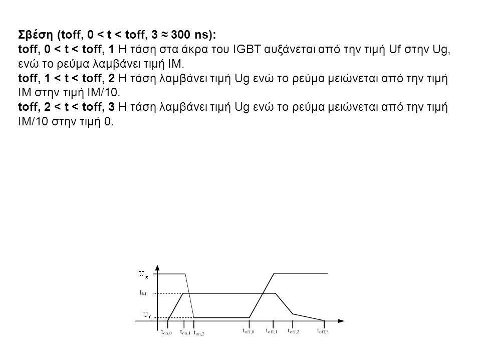 Σβέση (toff, 0 < t < toff, 3 ≈ 300 ns): toff, 0 < t < toff, 1 Η τάση στα άκρα του IGBT αυξάνεται από την τιμή Uf στην Ug, ενώ το ρεύμα λαμβάνει τιμή ΙΜ.