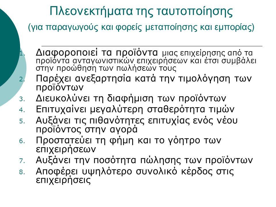Πλεονεκτήματα της ταυτοποίησης (για παραγωγούς και φορείς μεταποίησης και εμπορίας) 1.