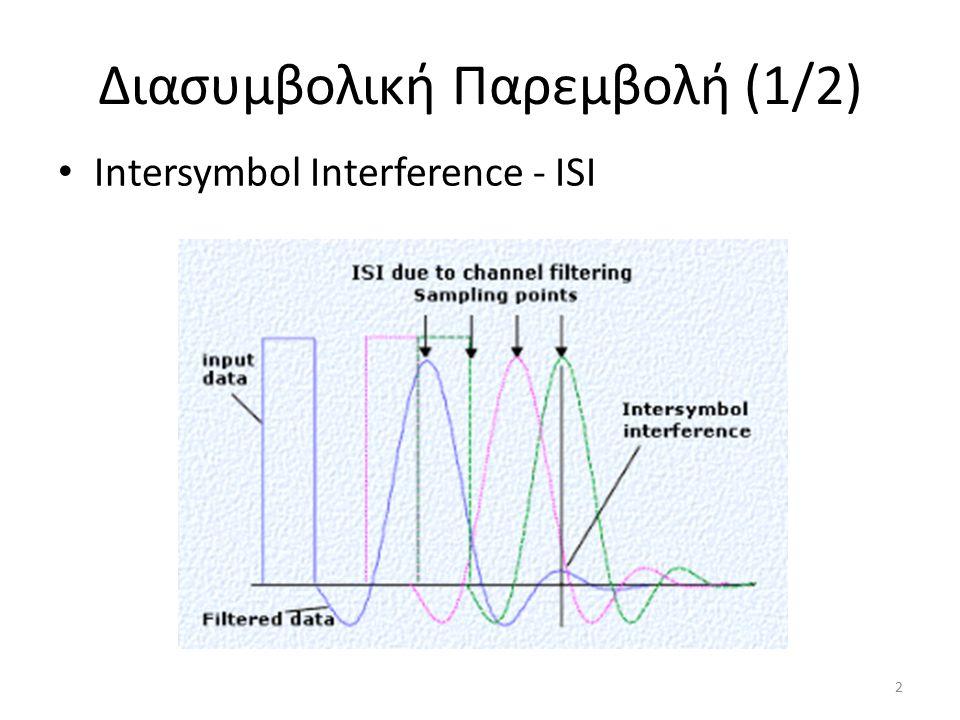 Διασυμβολική Παρεμβολή (1/2) Intersymbol Interference - ISI 2