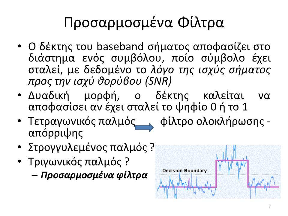 Προσαρμοσμένα Φίλτρα O δέκτης του baseband σήματος αποφασίζει στο διάστημα ενός συμβόλου, ποίο σύμβολο έχει σταλεί, με δεδομένο το λόγο της ισχύς σήματος προς την ισχύ θορύβου (SNR) Δυαδική μορφή, ο δέκτης καλείται να αποφασίσει αν έχει σταλεί το ψηφίο 0 ή το 1 Τετραγωνικός παλμός φίλτρο ολοκλήρωσης - απόρριψης Στρογγυλεμένος παλμός .