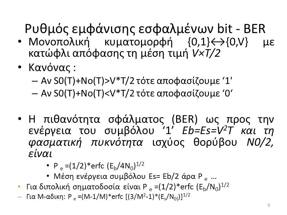 Ρυθμός εμφάνισης εσφαλμένων bit - BER Μονοπολική κυματομορφή {0,1}↔{0,V} με κατώφλι απόφασης τη μέση τιμή V×T/2 Κανόνας : – Αν S0(T)+No(T)>V*T/2 τότε αποφασίζουμε '1 – Αν S0(T)+No(T)<V*T/2 τότε αποφασίζουμε '0' Η πιθανότητα σφάλματος (BER) ως προς την ενέργεια του συμβόλου '1' Eb=Es=V 2 T και τη φασματική πυκνότητα ισχύος θορύβου Ν0/2, είναι P e =(1/2)*erfc (E b /4N 0 ) 1/2 Μέση ενέργεια συμβόλου Es= Eb/2 άρα P e … Για διπολική σηματοδοσία είναι P e =(1/2)*erfc (E b /N 0 ) 1/2 – Για Μ-αδικη: P e =(Μ-1/Μ)*erfc [(3/M 2 -1)*(E s /N 0) )] 1/2 9