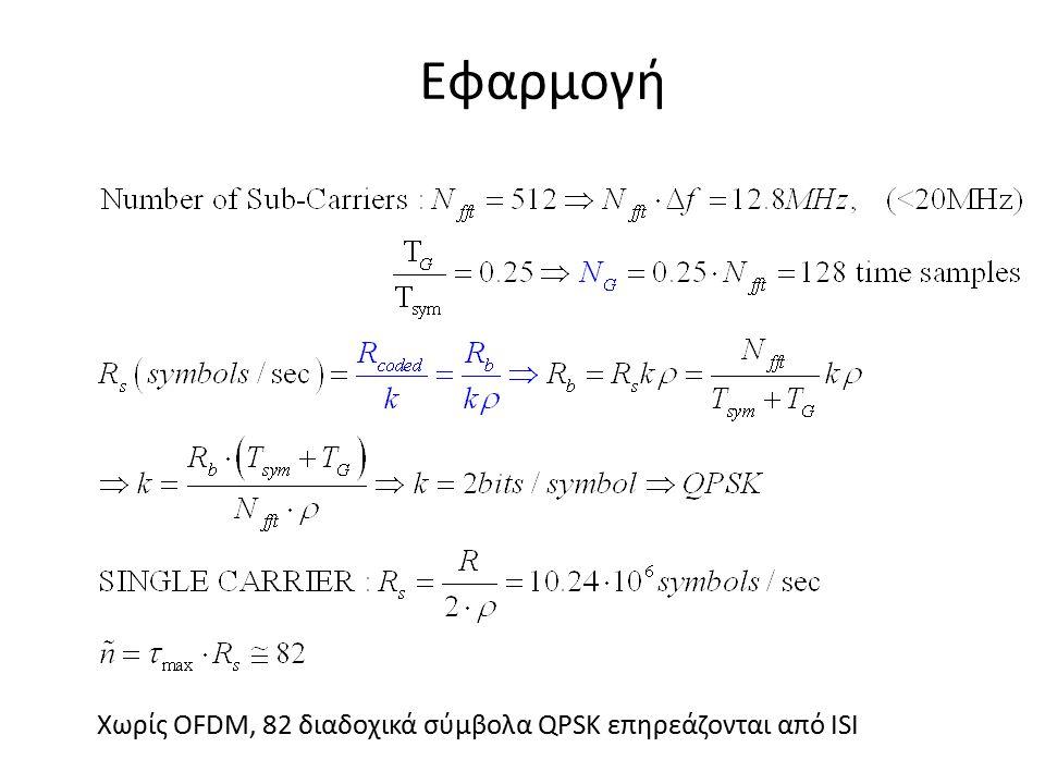 Εφαρμογή 13 Χωρίς OFDM, 82 διαδοχικά σύμβολα QPSK επηρεάζονται από ISI