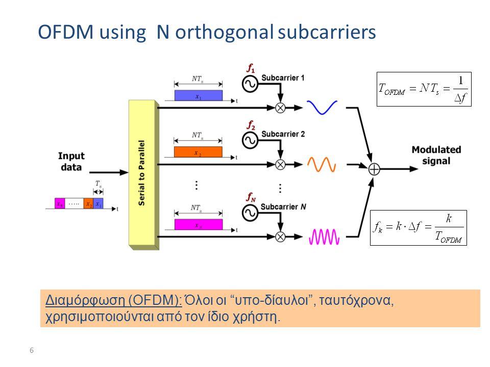 """6 OFDM using N orthogonal subcarriers Διαμόρφωση (OFDM): Όλοι οι """"υπο-δίαυλοι"""", ταυτόχρονα, χρησιμοποιούνται από τον ίδιο χρήστη."""