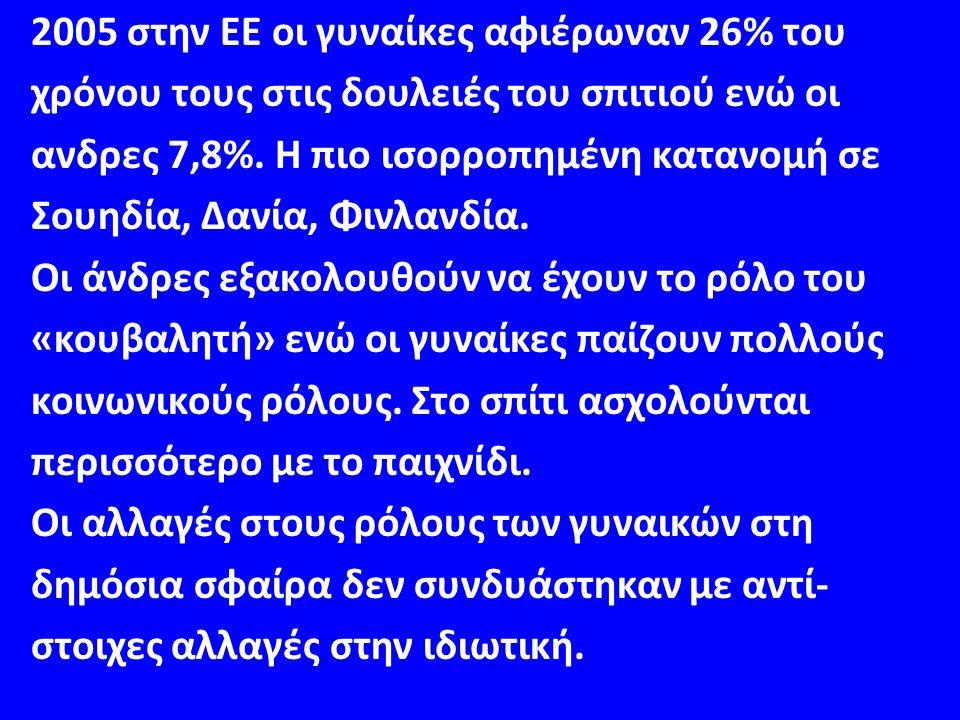 2005 στην ΕΕ οι γυναίκες αφιέρωναν 26% του χρόνου τους στις δουλειές του σπιτιού ενώ οι ανδρες 7,8%.