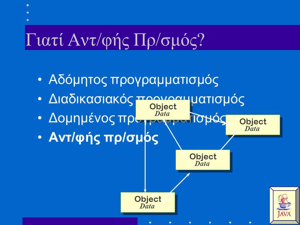 Γιατί Αντ/φής Πρ/σμός? Αδόμητος προγραμματισμός Διαδικασιακός προγραμματισμός Δομημένος προγραμματισμός Αντ/φής πρ/σμός Object Data Object Data Object