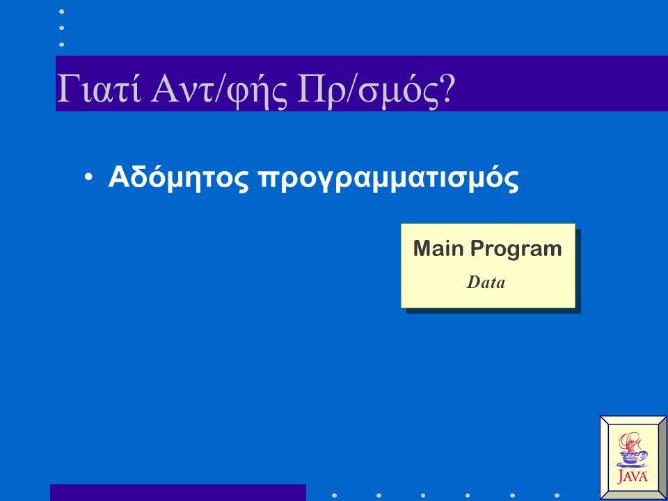 Γιατί Αντ/φής Πρ/σμός? Αδόμητος προγραμματισμός Main Program Data