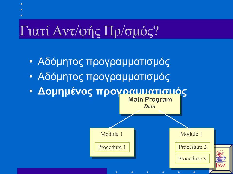 Γιατί Αντ/φής Πρ/σμός? Αδόμητος προγραμματισμός Δομημένος προγραμματισμός Module 1 Main Program Data Procedure 1 Procedure 3 Procedure 2 Module 1