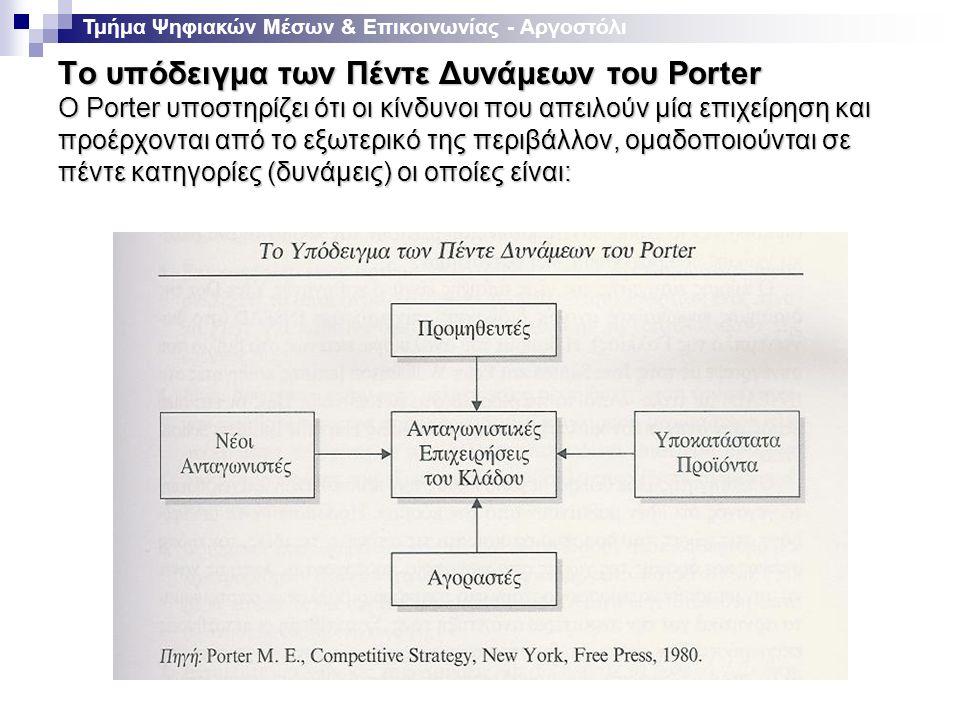 To υπόδειγμα των Πέντε Δυνάμεων του Porter Ο Porter υποστηρίζει ότι οι κίνδυνοι που απειλούν μία επιχείρηση και προέρχονται από το εξωτερικό της περιβ