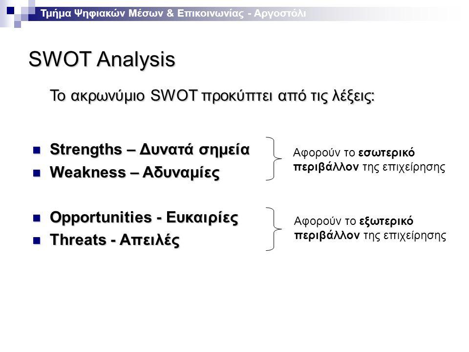 SWOT Analysis Τμήμα Ψηφιακών Μέσων & Επικοινωνίας - Αργοστόλι Το ακρωνύμιο SWOT προκύπτει από τις λέξεις: Strengths – Δυνατά σημεία Strengths – Δυνατά