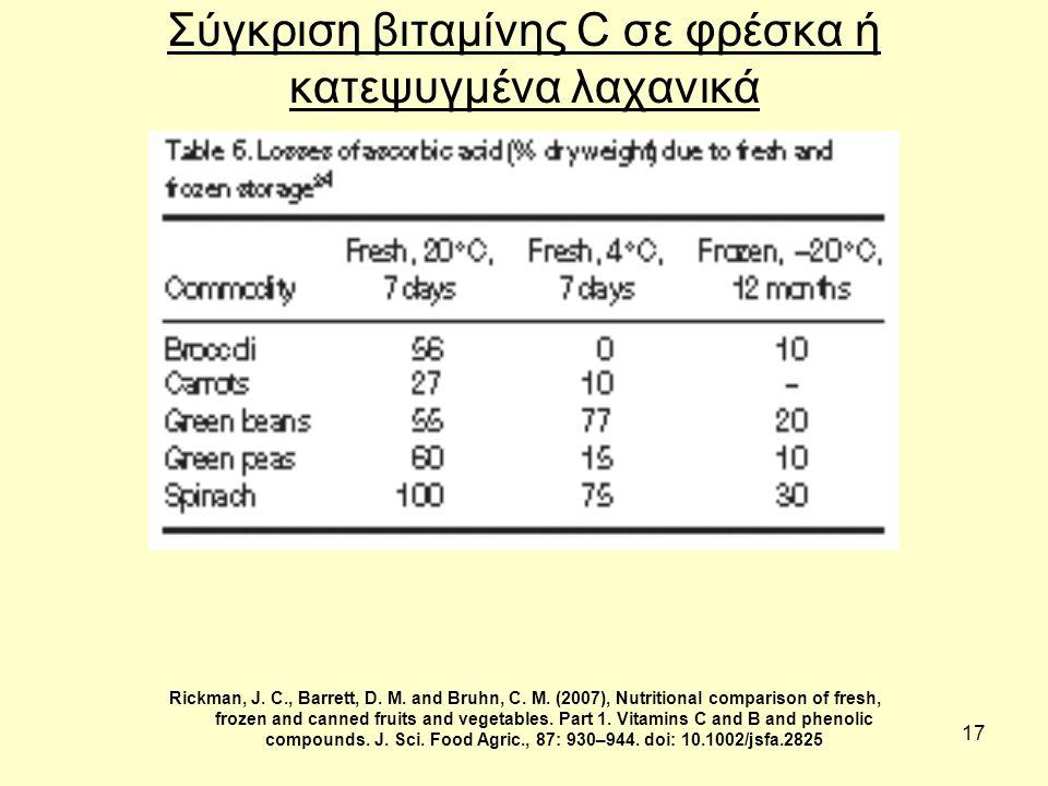 17 Σύγκριση βιταμίνης C σε φρέσκα ή κατεψυγμένα λαχανικά Rickman, J.