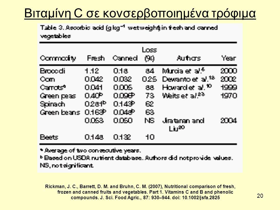 20 Βιταμίνη C σε κονσερβοποιημένα τρόφιμα Rickman, J.