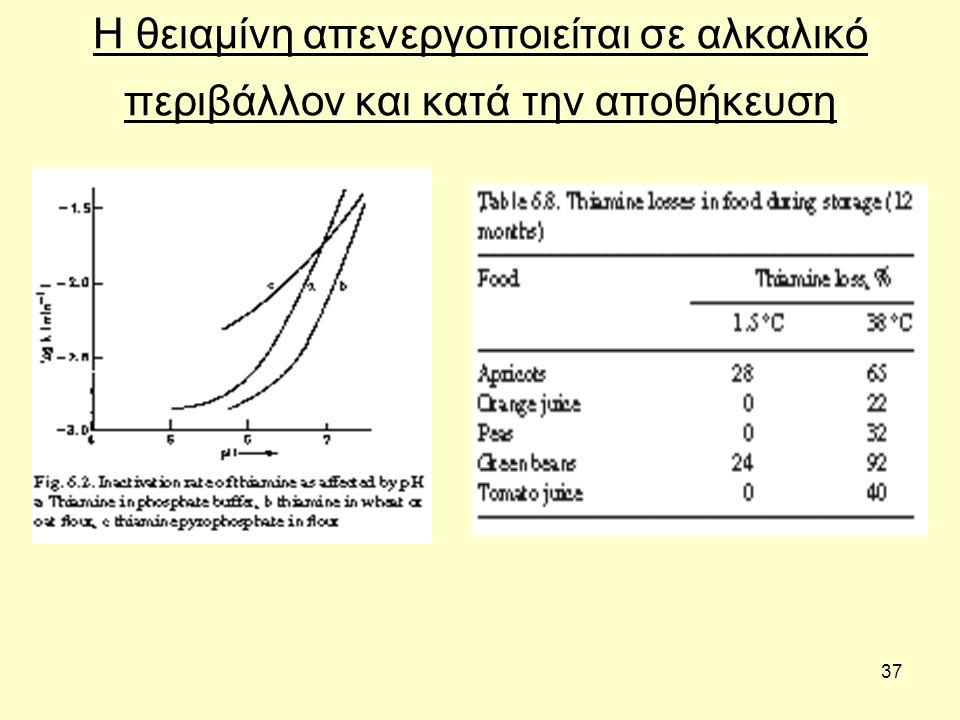 37 Η θειαμίνη απενεργοποιείται σε αλκαλικό περιβάλλον και κατά την αποθήκευση