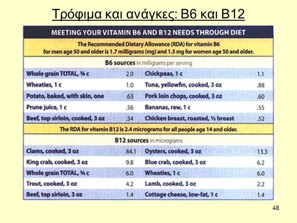 48 Τρόφιμα και ανάγκες: B6 και Β12