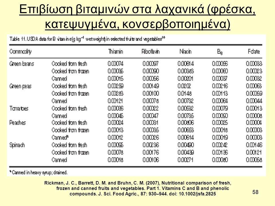 58 Επιβίωση βιταμινών στα λαχανικά (φρέσκα, κατεψυγμένα, κονσερβοποιημένα) Rickman, J.