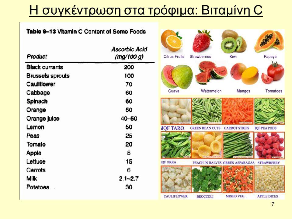 7 Η συγκέντρωση στα τρόφιμα: Βιταμίνη C