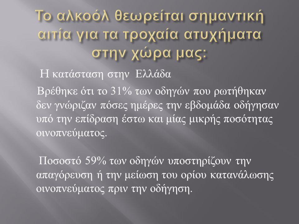 H κατάσταση στην Ελλάδα Βρέθηκε ότι το 31% των οδηγών που ρωτήθηκαν δεν γνώριζαν πόσες ημέρες την εβδομάδα οδήγησαν υπό την επίδραση έστω και μίας μικ