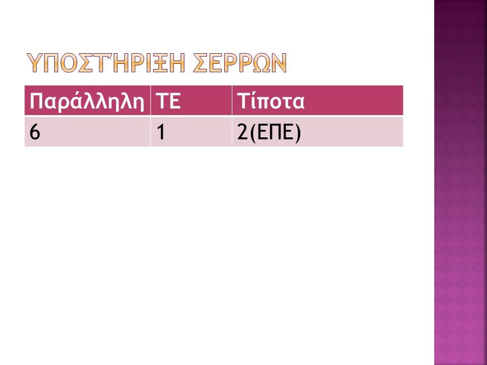 ΠαράλληληΤΕΤίποτα 612(ΕΠΕ)
