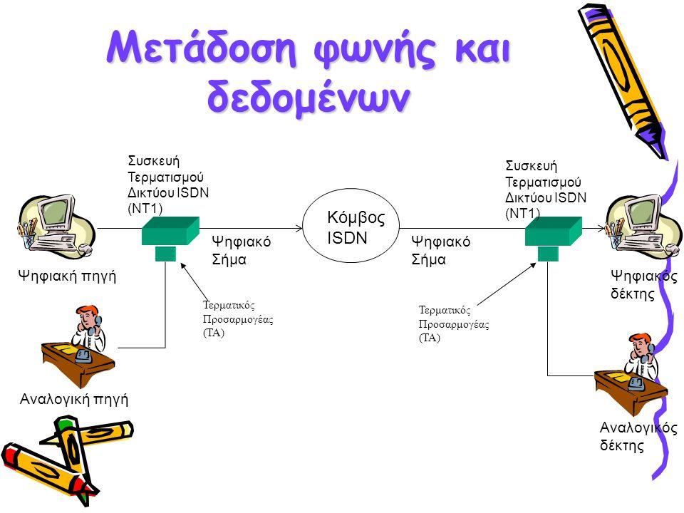 Μετάδοση φωνής και δεδομένων Ψηφιακή πηγή Ψηφιακό Σήμα Συσκευή Τερματισμού Δικτύου ISDN (NT1) Κόμβος ISDN Ψηφιακό Σήμα Ψηφιακός δέκτης Αναλογική πηγή