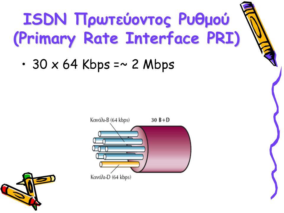 ISDN Πρωτεύοντος Ρυθμού Μεγάλοι ρυθμοί μετάδοσης: 1.9 Mbps –Πόσο χρόνο θέλεις για να μεταδόσεις μια φωτογραφία από ψηφιακή μηχανή 3.2 ΜPixels μεγέθους 1.1 MB .